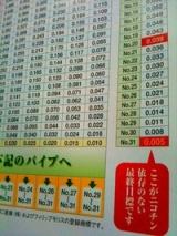 。+゜*TANABATA★(●´∀`●)☆YUME*゜+。の画像(34枚目)
