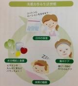 綺麗な人は読んでいる!?美容医療情報紙「Evidenstyle」 Vol3号!