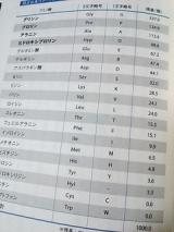 ニッタバイオラボ★コラーゲン完全バイブル★読者モニターの画像(4枚目)