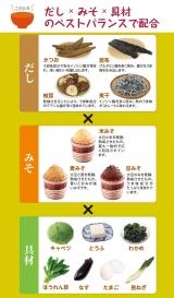 【世田谷自然食品】フリーズドライ「おみそ汁」の画像(4枚目)
