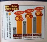 「薬用 濃い柿渋石鹸」の画像(3枚目)