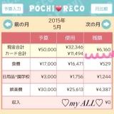 「時給800円の家計簿★2015'05」の画像(1枚目)