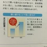 米肌 肌潤改善エッセンス ②の画像(4枚目)