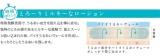 日本酒酵母×乳酸菌のW美活エキス配合【ミルキーローション】の画像(3枚目)