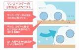 「珊瑚の石鹸でスキンケア*。」の画像(3枚目)