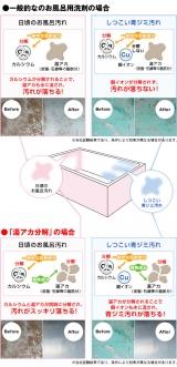 「   湯アカ分解 500mlのモニター体験! 」の画像(4枚目)
