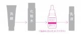 エファクト 薬用 美白美容液の画像(3枚目)