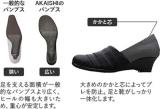 「(動画あり)AKAISHI 139母趾フィットパンプス」の画像(9枚目)