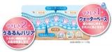 毎日のお散歩おでかけに☆大人気『アトピタ 保湿UVクリーム』の画像(2枚目)