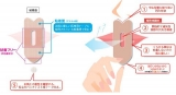 「ののじ鼻トレ絆」の画像(2枚目)