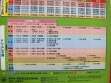 「安カワ大好きMAMA。 一学期の予習復習にオススメ『ドリルの王様 理科』***(699) by マザー13!! CROOZ blog」の画像(5枚目)