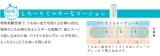 日本酒酵母×乳酸菌『プモアクリーム』の画像(6枚目)