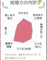 「明太クリームパスタ - お料理」の画像(4枚目)