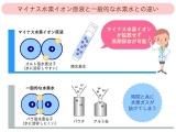 「マイナス水素イオン原液 「勝水素水」」の画像(7枚目)