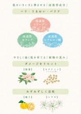 「とろけるクリーム❤️」の画像(4枚目)