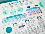 「肌タイプで選べる美容液フェイスマスク♡乾燥肌におすすめの乳液マスク」の画像(4枚目)