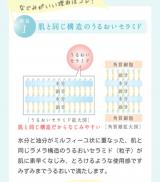 「プモアクリーム♡ふっくら肌に」の画像(4枚目)