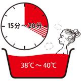 「週末のゲルマ熱浴」の画像(3枚目)