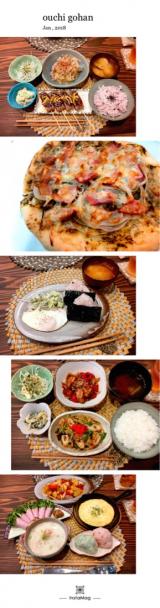 January food expensesの画像(3枚目)