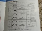 ◆バタフライアブス スターターセット(BUTTERFLY ABS) ~プライムダイレクトショッピの画像(5枚目)