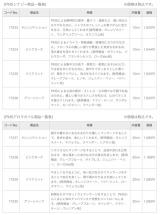 「GAIA NP PMSシリーズで癒しを♡」の画像(5枚目)