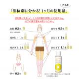 「モニター☆パイナップル豆乳ローション」の画像(4枚目)