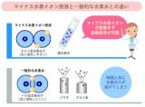 「目覚めスッキリ!「マイナス水素イオン原液 勝水素水」」の画像(3枚目)