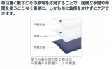 温むすびさんのソックスでかかとつるつるになるぞーの画像(4枚目)