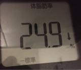 スタイルナビ インナーマッスル ダイエット記録 その3の画像(6枚目)