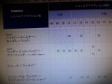 「【USJ】ワンダーランド・ハッピー・グリーティング〜イースターVer〜!!」の画像(2枚目)