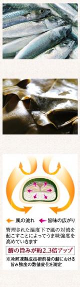 100年の歴史を持つ老舗の伝統の味、吾左衛門鮓の画像(3枚目)