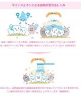 イオンの力で歯磨き・Smart KISS YOU子供歯ブラシ モニターレポの画像(3枚目)