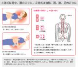 【magico】快癒器☆ 肩・首・腰のコリに♪ツボをぐりぐり刺激の画像(2枚目)