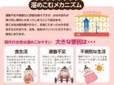 するっと小町♡株式会社モアプラスネットの画像(2枚目)