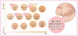 ☆35  ミネラルファンデの最新版!【レイチェルワイン 】の画像(5枚目)