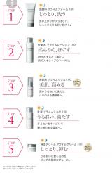 ホソカワミクロン化粧品 ナノクリスフェアの画像(4枚目)