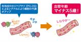 NMB ☆ コラーゲンと生姜のカラダにうれしいWパワー ニッタバイオラボ ほっとコラーゲン レモンジンジャー味 レビュー ☆の画像(7枚目)