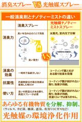 除菌消臭 抗菌スプレー 光触媒 PALCCOATの画像(5枚目)