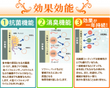 除菌消臭 抗菌スプレー 光触媒 PALCCOATの画像(4枚目)