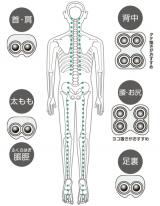 1人でできる指圧代用器『ミュー快癒器』の感想の画像(3枚目)