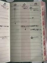 やっぱり書く手帳が好き!自分らしさが出せて、頭の中を整理するなら紙の手帳タイプがおすすめです♬の画像(3枚目)