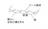 ◎シャルレ あったかウール混インナー◎の画像(2枚目)