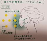 エステー株式会社         MoriLabo 花粉バリアスティックの画像(3枚目)