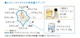 手軽に栄養補給♪ 『大人のための粉ミルク!プラチナミルク スティック』の画像(4枚目)