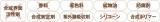 さとうきびスクワラン100% 岡田クレンジング 合成界面活性剤無添加ノンケミカルの画像(2枚目)