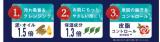 【今春発売予定】プチプラ石鹸でいちご鼻解決!!の画像(2枚目)