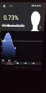 魔法の鏡☆☆スマートミラー HiMirror Mini 肌分析の画像(9枚目)