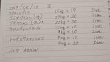 ゴールドジム28回目/体調が戻ってからの2週間ぶりゴールドジム!【アラサーOL ゴールドジム トレーニング レポート】の画像(1枚目)