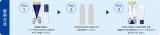 新商品 ダイレクトホワイトdeW(*^艸^*)の画像(6枚目)