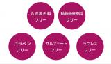スーパーフード成分配合のスカルプケア☆ピーバリアスカルプシャンプー&トリートメント☆の画像(5枚目)